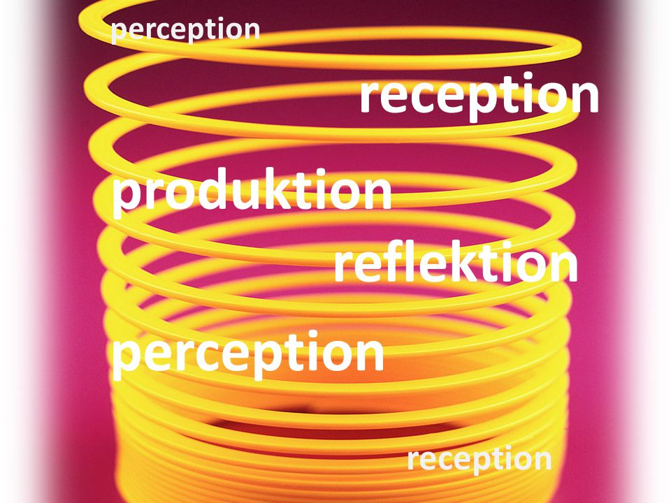 perception reception produktion reflektion perception reception