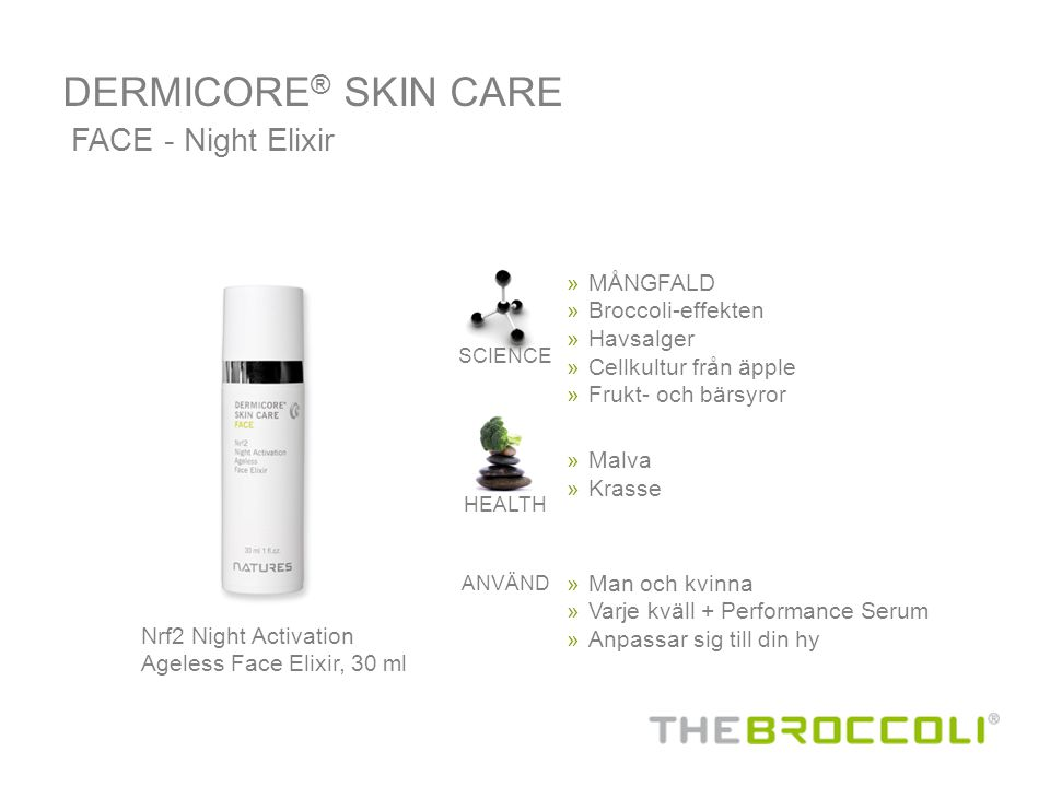 DERMICORE® SKIN CARE FACE - Night Elixir MÅNGFALD Broccoli-effekten