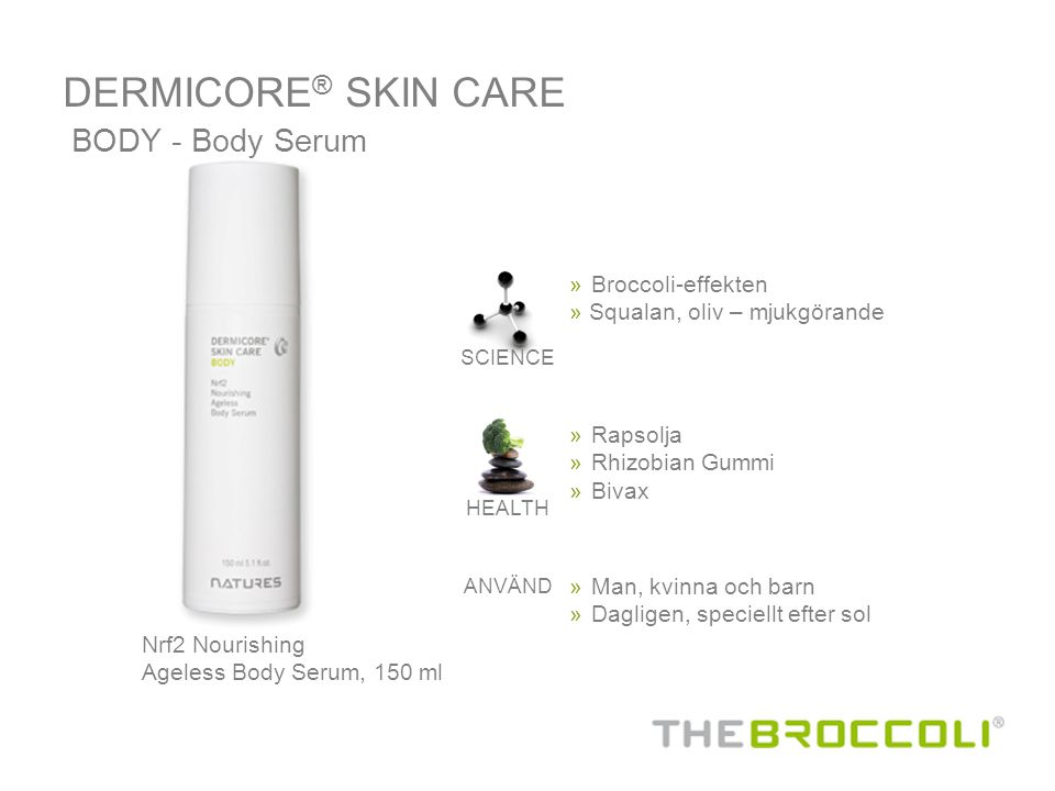 DERMICORE® SKIN CARE BODY - Body Serum Broccoli-effekten