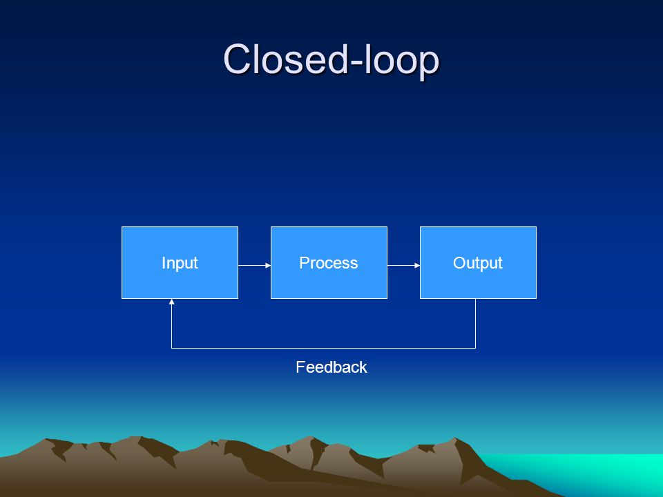 Closed-loop Input Process Output Feedback