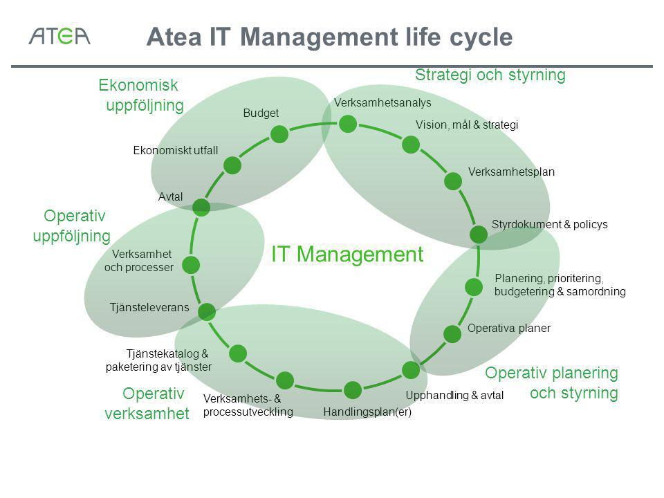 Atea IT Management life cycle