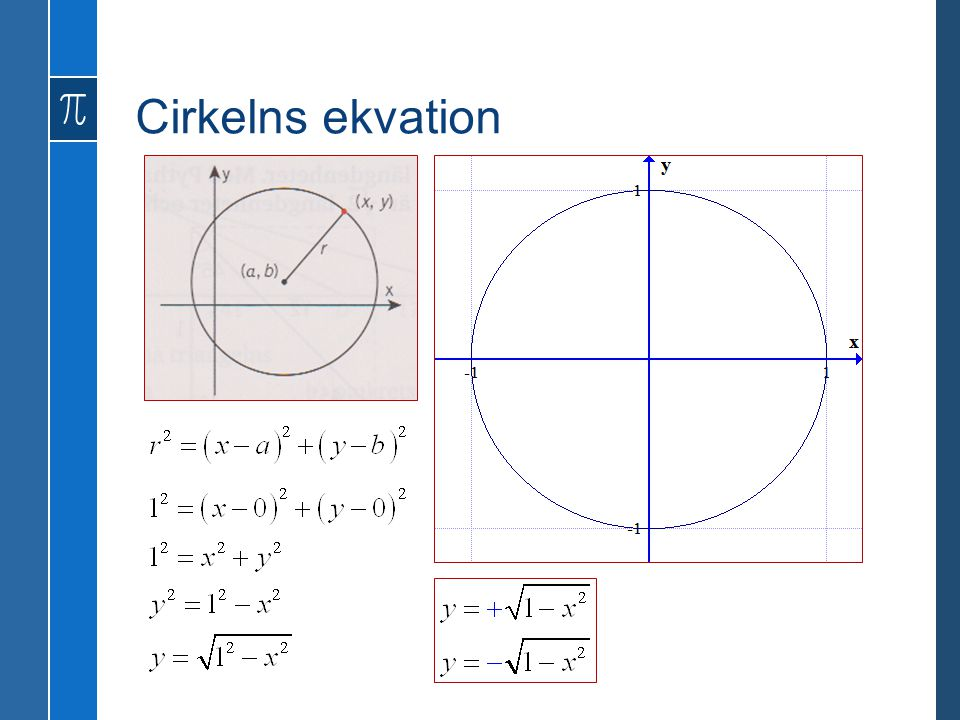 Cirkelns ekvation