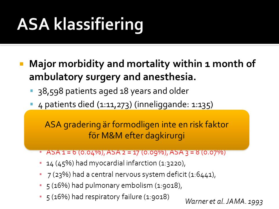 ASA klassifiering Major morbidity and mortality within 1 month of ambulatory surgery and anesthesia.