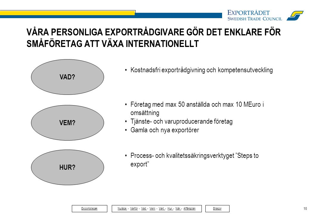 STEPS TO EXPORT TM (EXPORTSTEGEN)