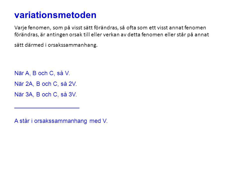 variationsmetoden