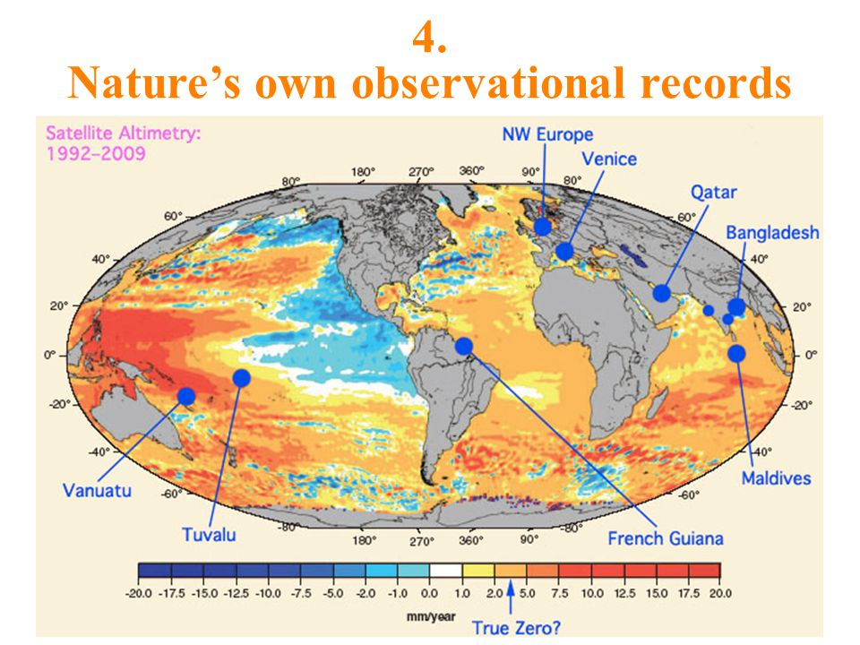 4. Nature's own observational records