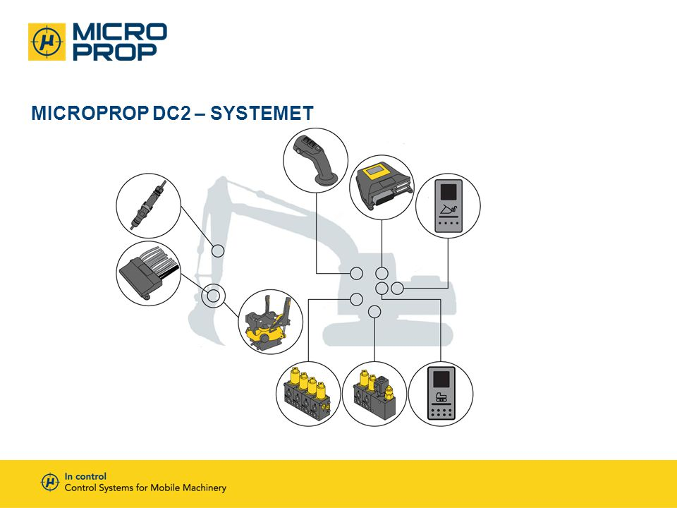 MicroProp DC2 – systemet