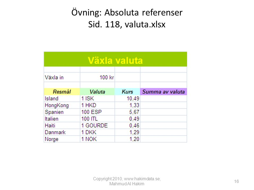 Övning: Absoluta referenser Sid. 118, valuta.xlsx