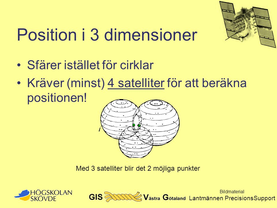Position i 3 dimensioner