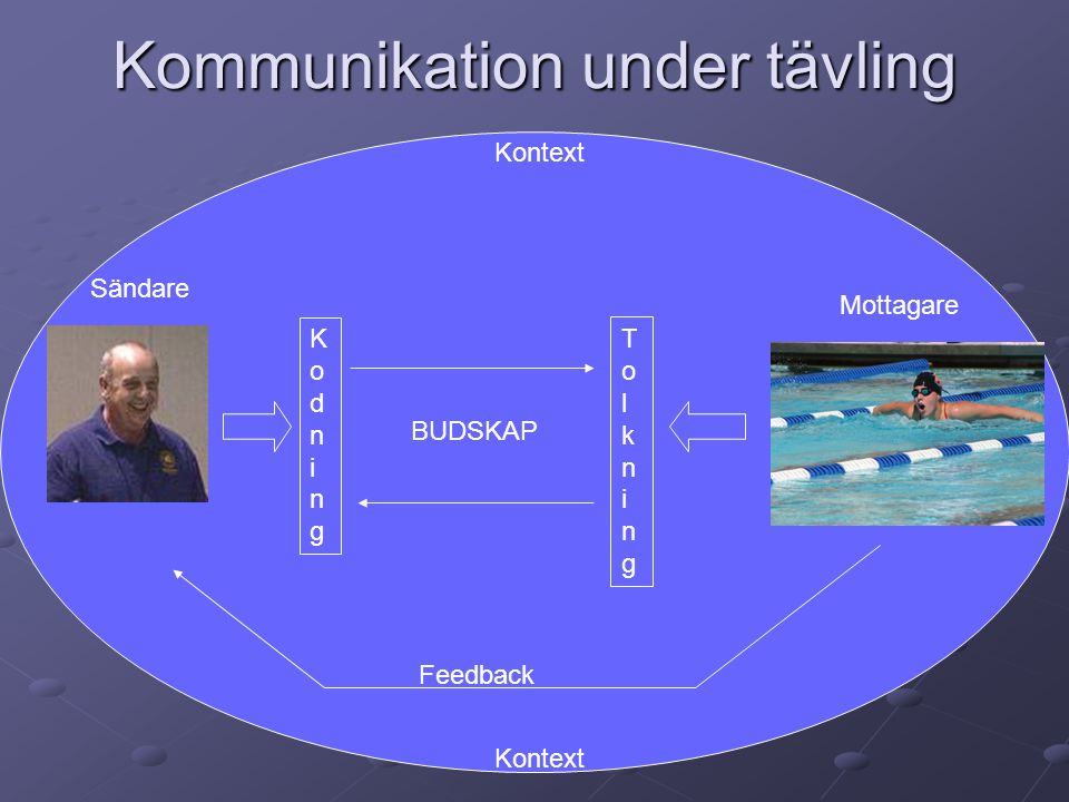 Kommunikation under tävling