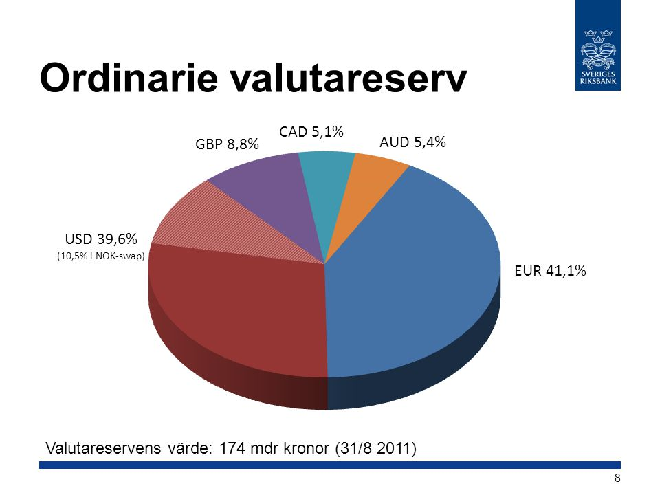 Ordinarie valutareserv