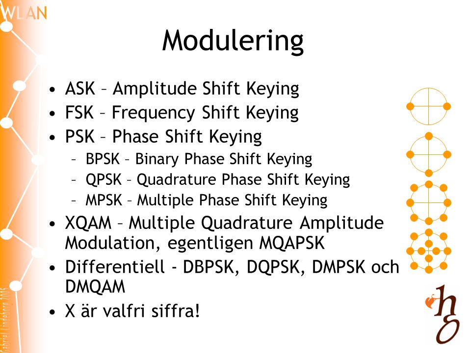 Modulering ASK – Amplitude Shift Keying FSK – Frequency Shift Keying