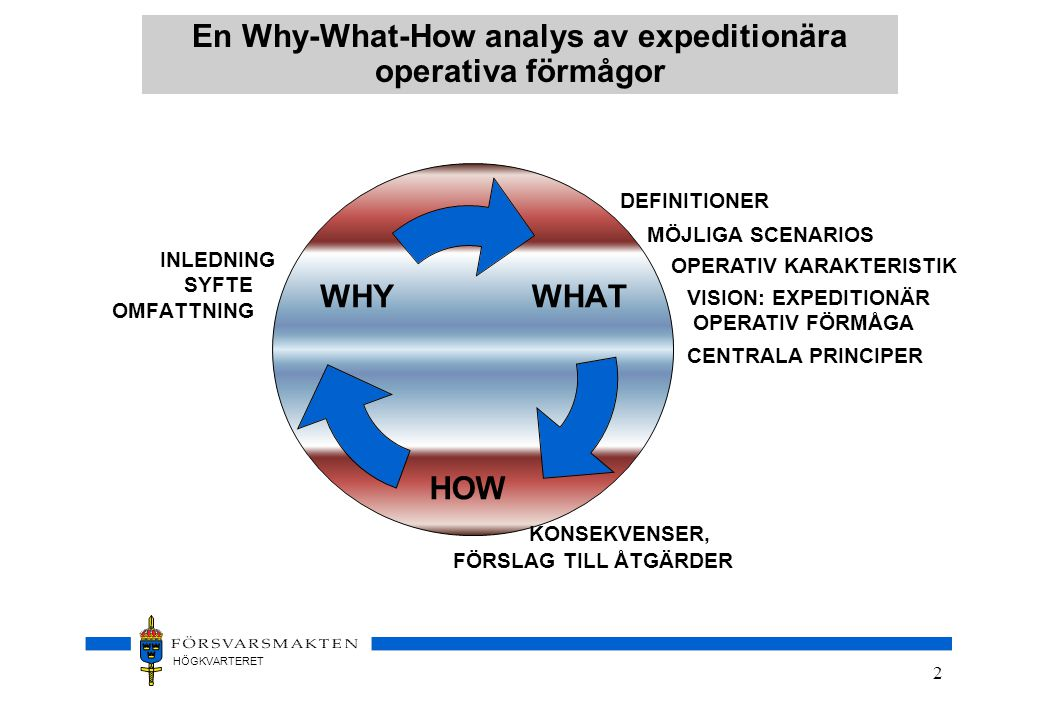 En Why-What-How analys av expeditionära operativa förmågor