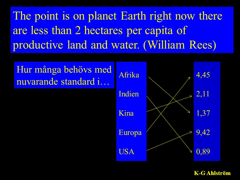 The point is on planet Earth right now there are less than 2 hectares per capita of productive land and water. (William Rees)