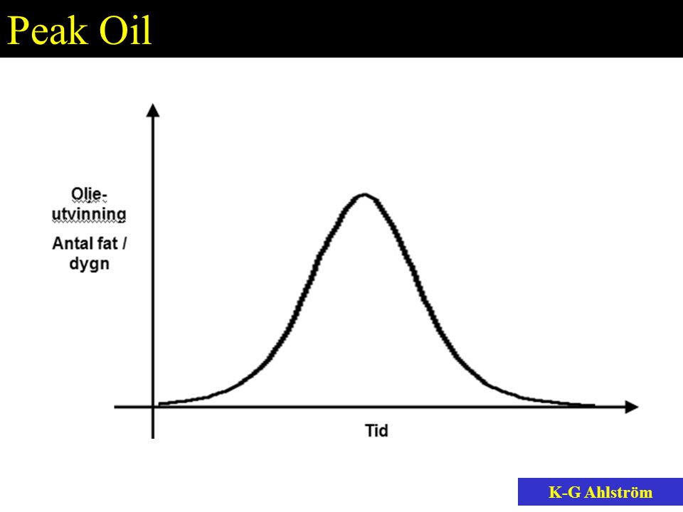 Peak Oil Wikipedia K-G Ahlström
