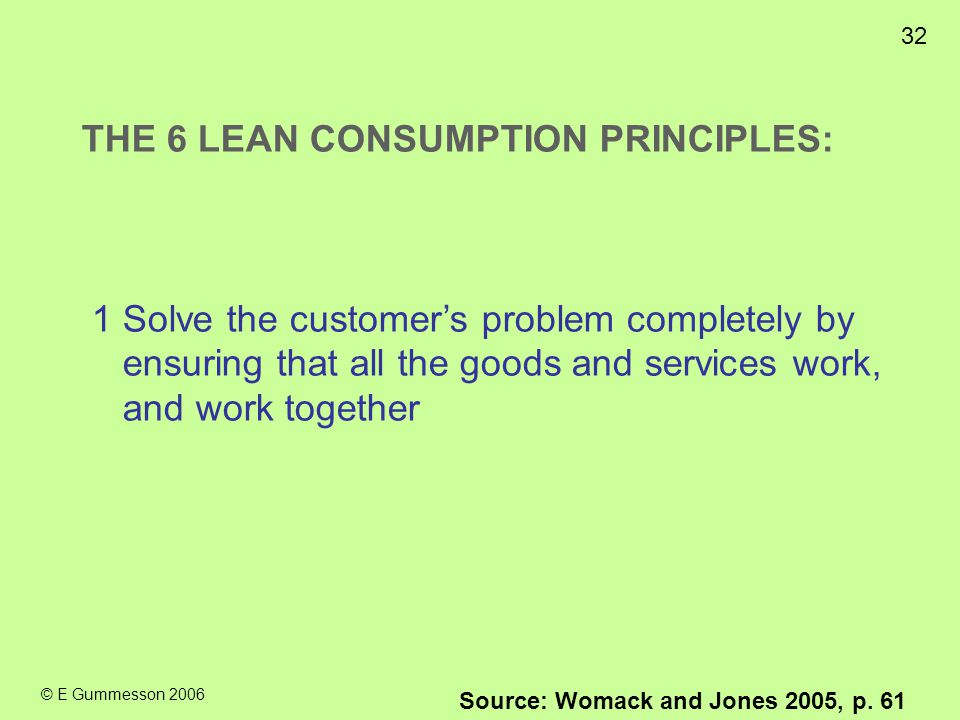 THE 6 LEAN CONSUMPTION PRINCIPLES: