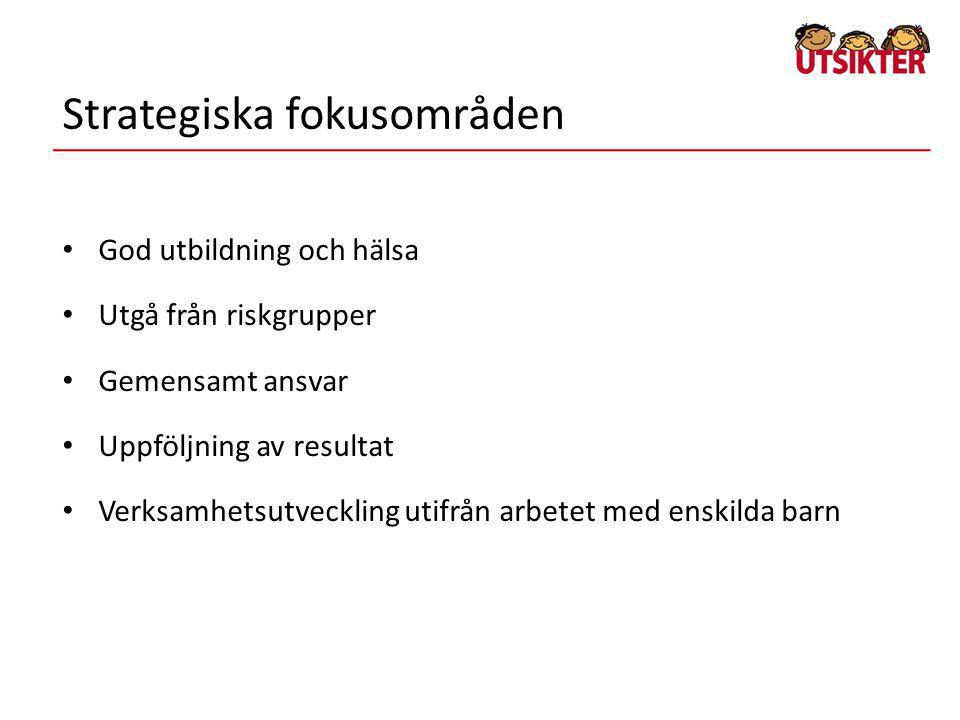 Strategiska fokusområden