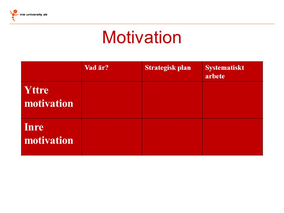 Motivation Yttre motivation Inre motivation Vad är Strategisk plan