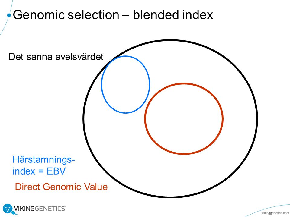 Genomic selection – blended index