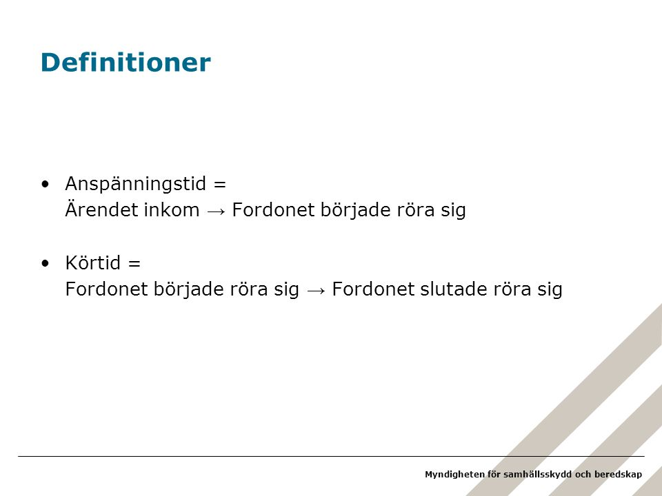 Definitioner Anspänningstid =