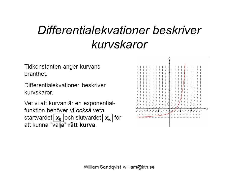 Differentialekvationer beskriver kurvskaror