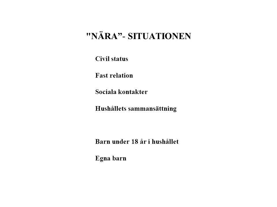 NÄRA - SITUATIONEN Civil status Fast relation Sociala kontakter