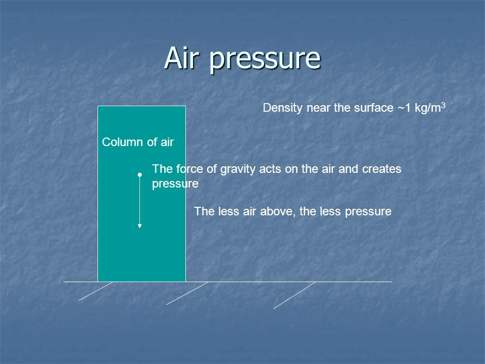 Air pressure Density near the surface ~1 kg/m3 Column of air