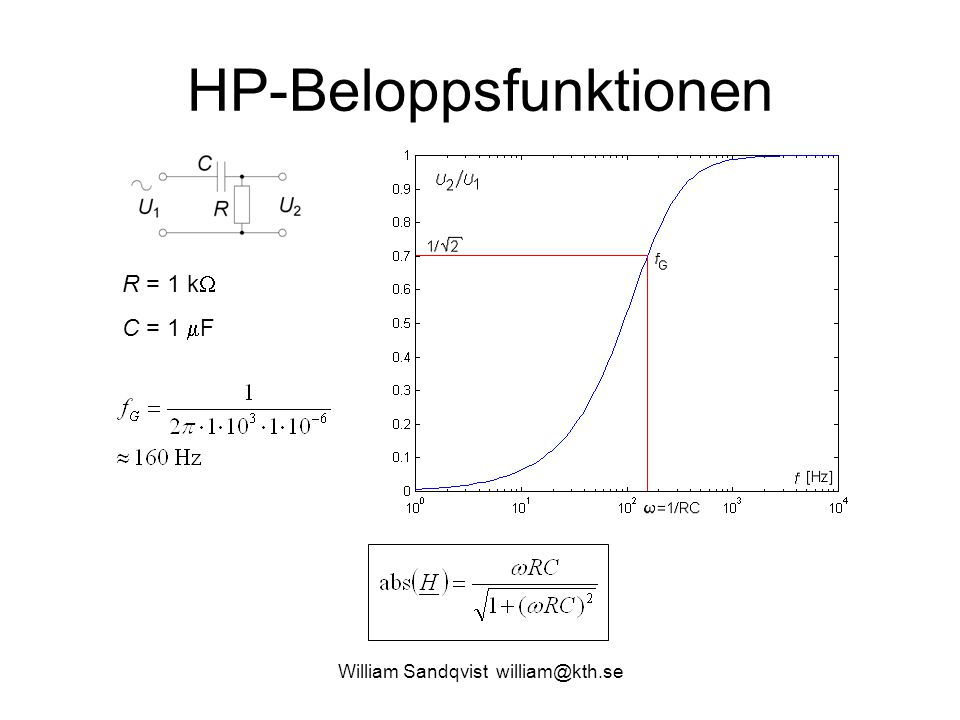 HP-Beloppsfunktionen