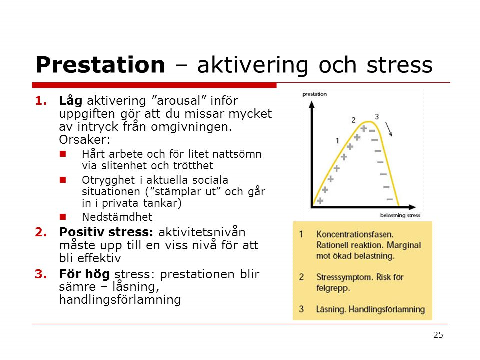 Prestation – aktivering och stress