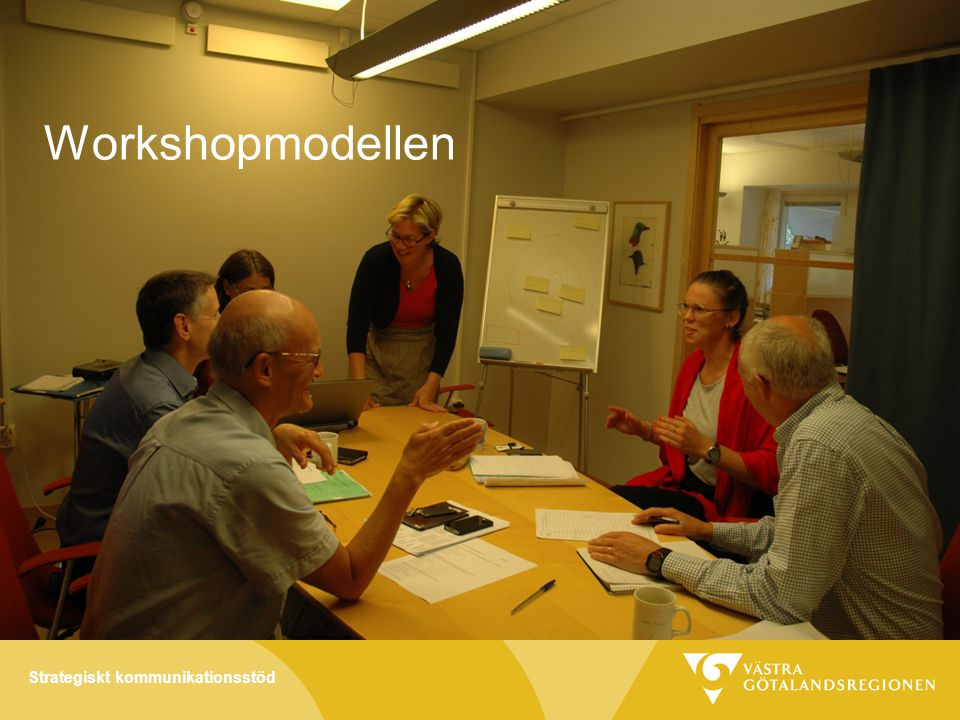 Workshopmodellen