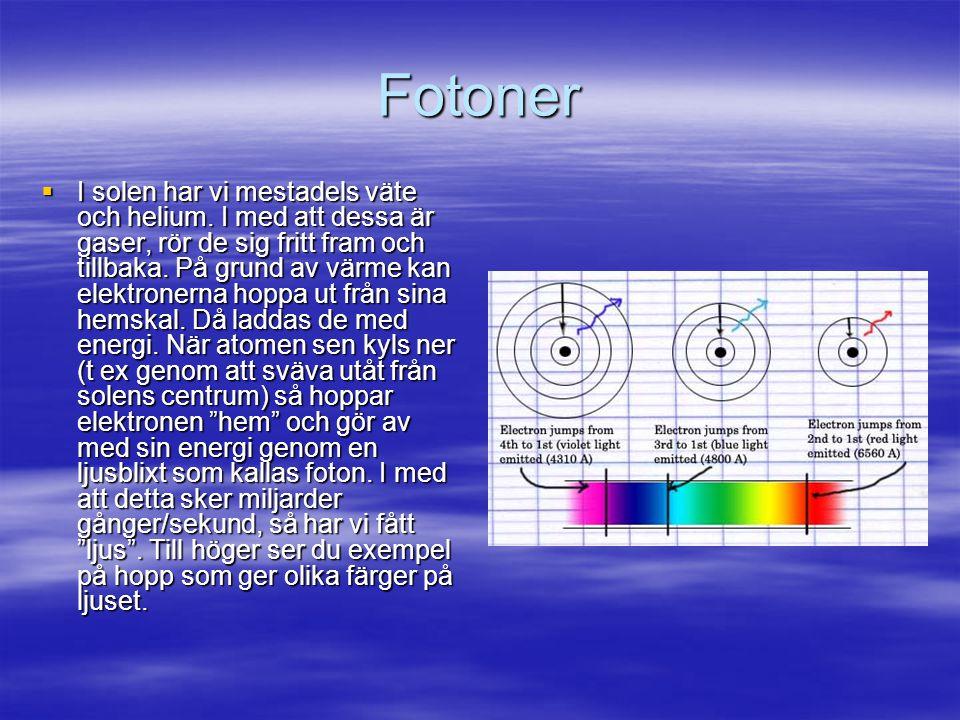 grund vatten ålder som dateras med tritium