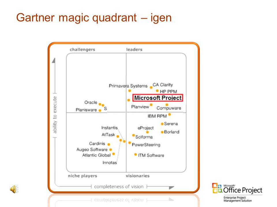 Gartner magic quadrant – igen