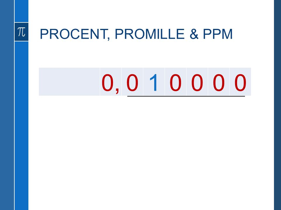 PROCENT, PROMILLE & PPM 0, 1