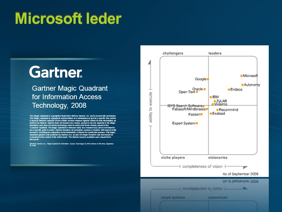 Microsoft leder Gartner Magic Quadrant for Information Access Technology,