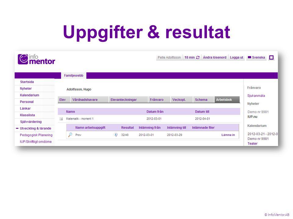 Top Online Dating Tips och gratis rådgivning, i Sverige.