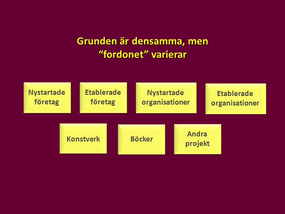Alternativ till dejtingsidor picture 2