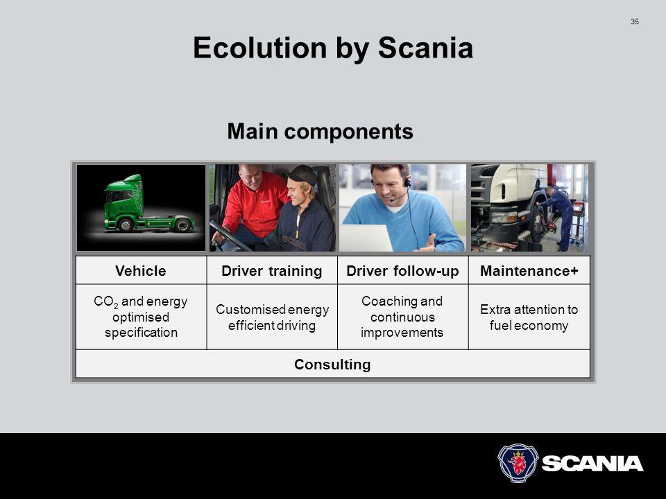 Scania – Sustainable Urban Transport – April ppt ladda ner