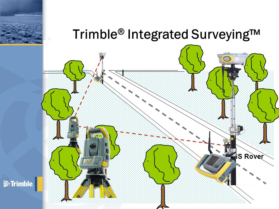 Trimble® Integrated Surveying™