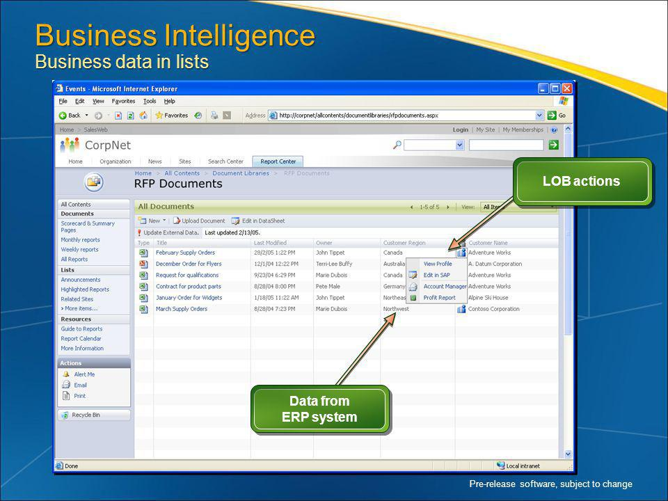 Business Intelligence Business data in lists