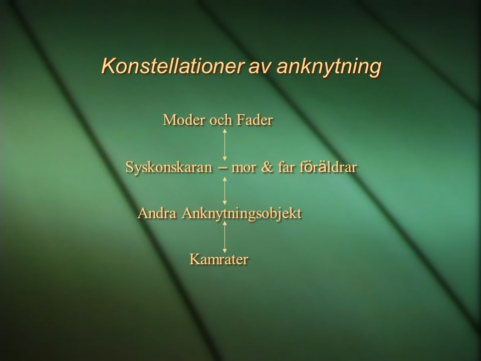 Konstellationer av anknytning