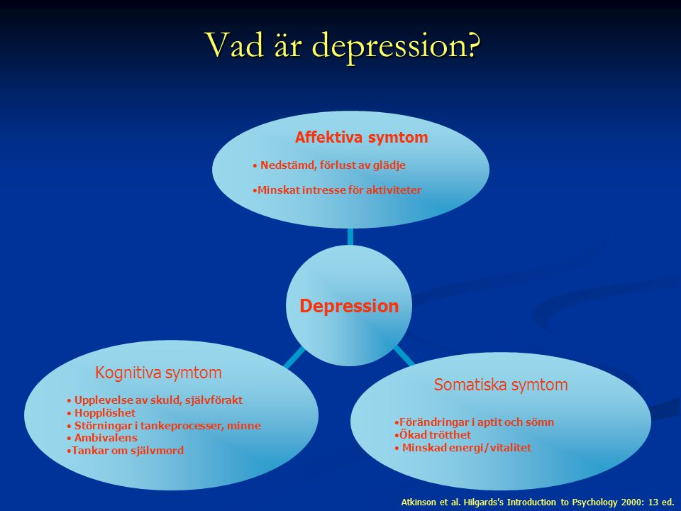 Vad är depression Atkinson et al. Hilgards's Introduction to Psychology 2000: 13 ed.