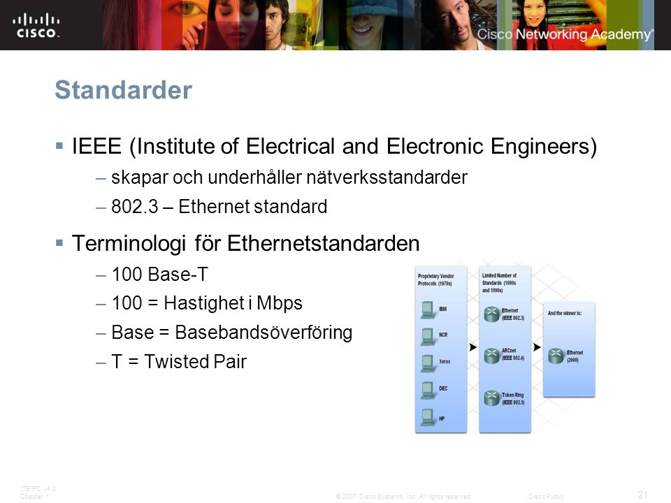 Standarder IEEE (Institute of Electrical and Electronic Engineers)