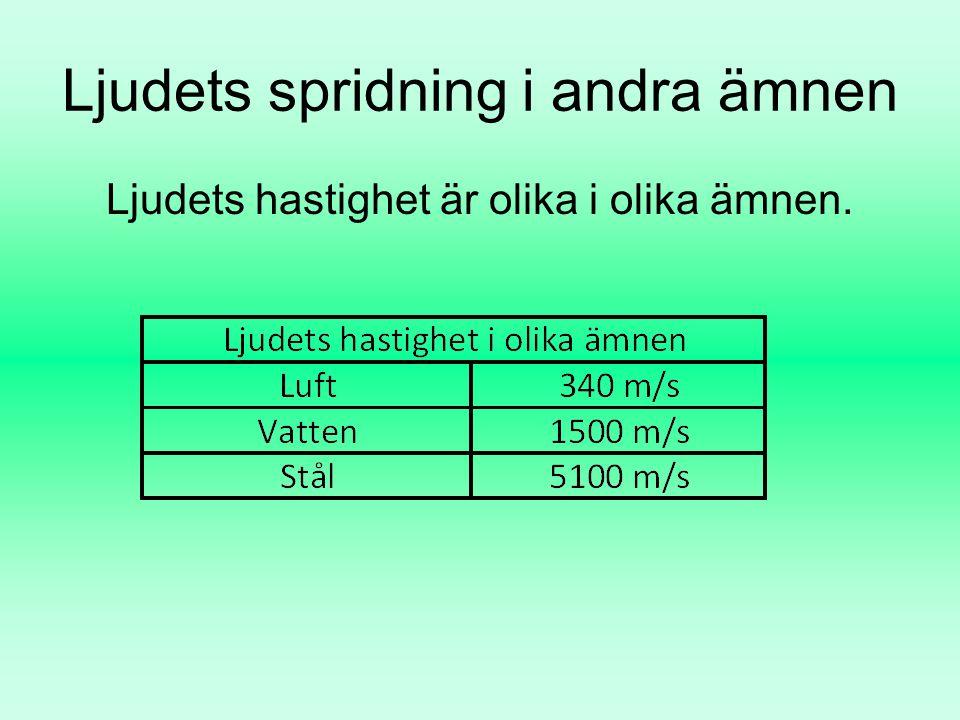 ljusets hastighet i olika material