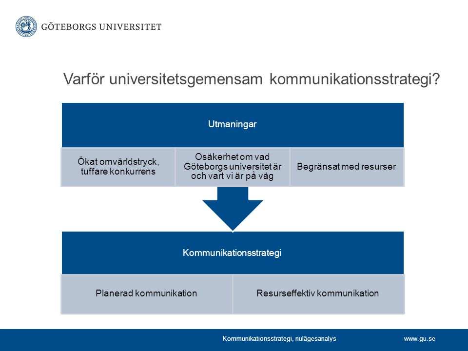 Varför universitetsgemensam kommunikationsstrategi