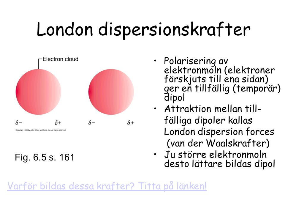 London dispersionskrafter