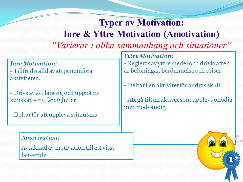 Inre & Yttre Motivation (Amotivation)