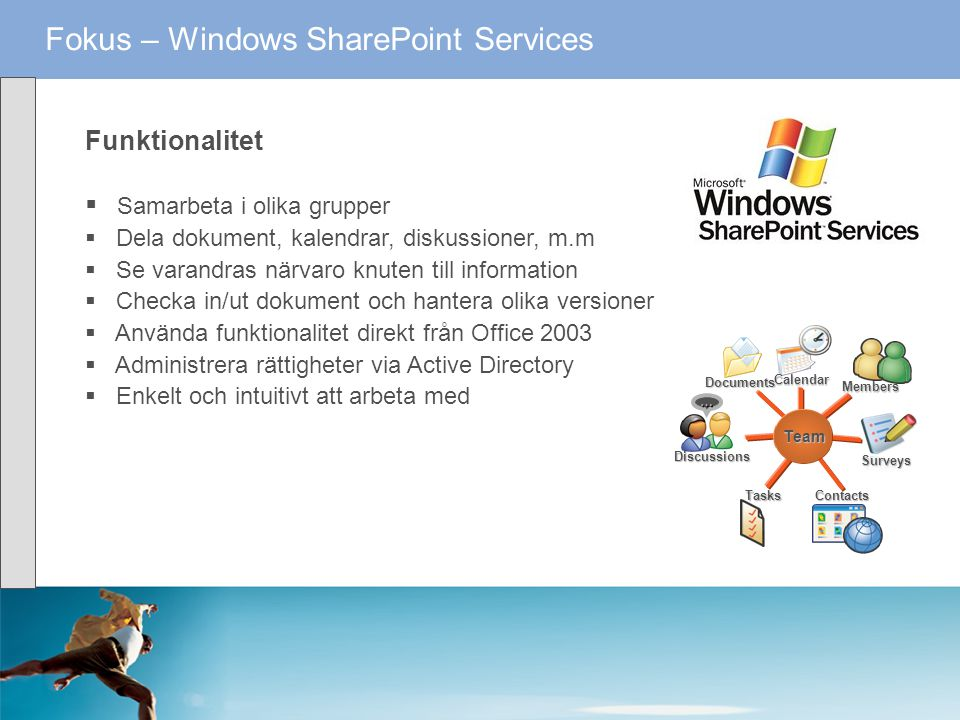 Fokus – Windows SharePoint Services
