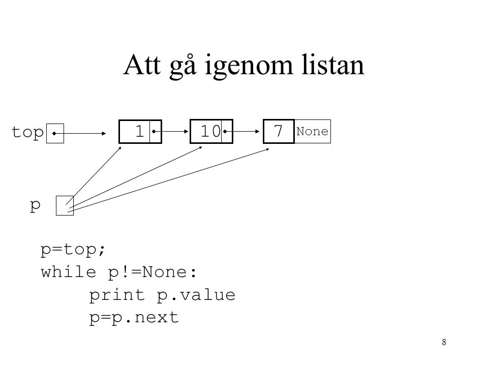 Att gå igenom listan top p p=top; while p!=None: print p.value