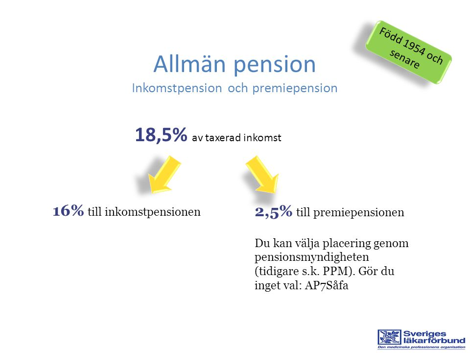 Allmän pension Inkomstpension och premiepension