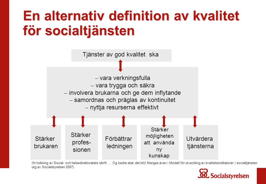 En alternativ definition av kvalitet för socialtjänsten